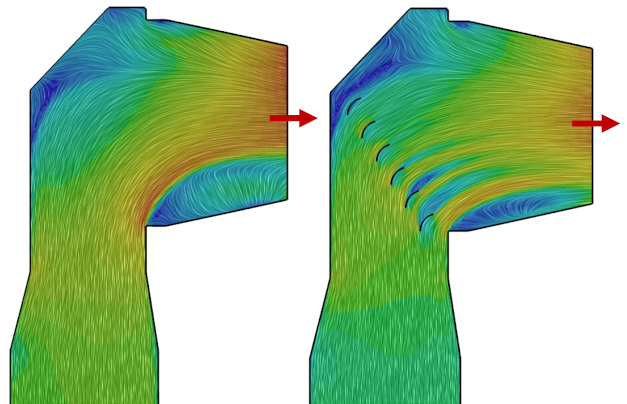 Comparison of duct flow within the right angle bend, without and with vanes.