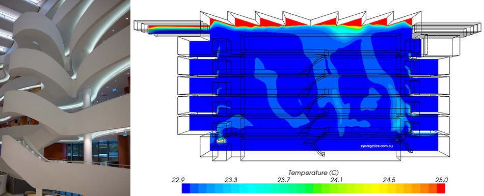 Assessment of thermal stratification within a multi storey office building