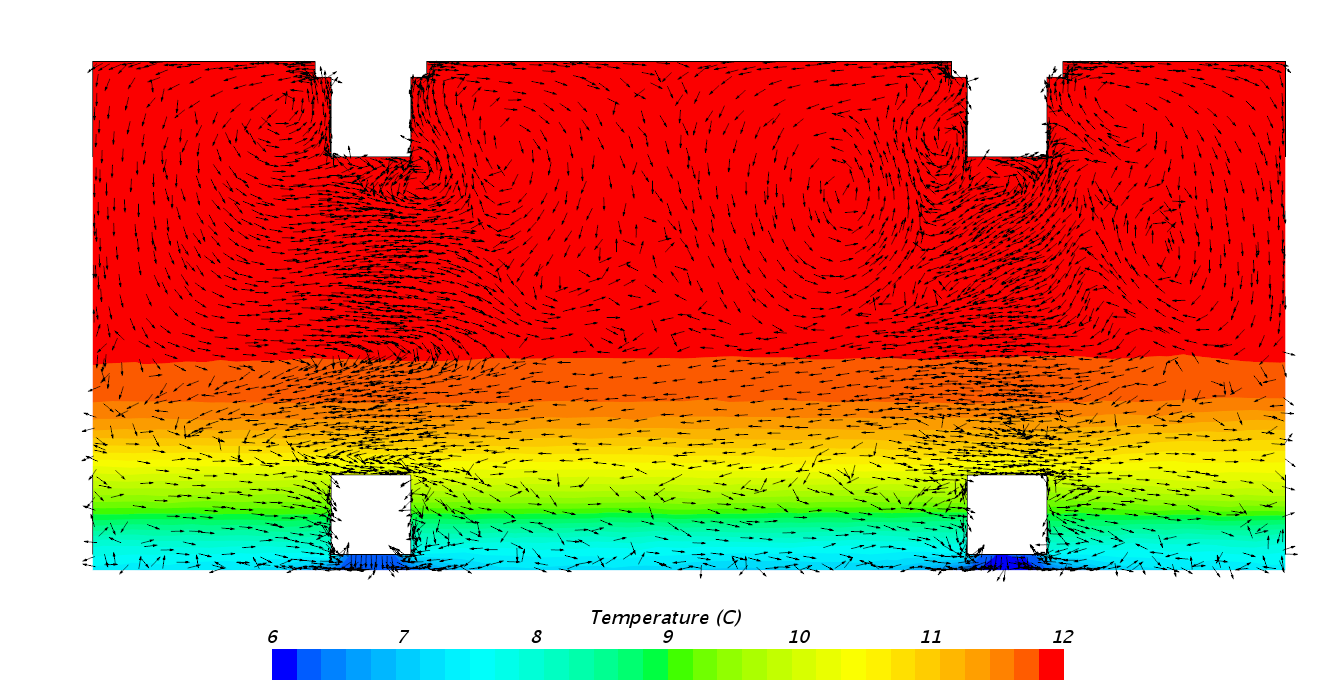 Synergetics used advance simulation tools to design energy storage and energy recovery systems